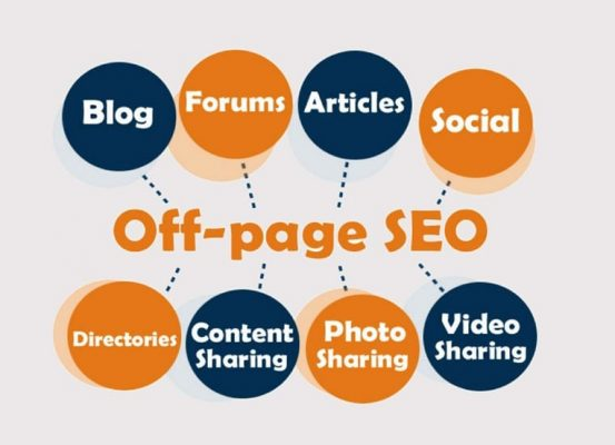 SEO Off Pages - Pakar SEO Pekanbaru